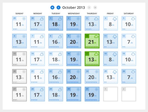 Calendário de footfall
