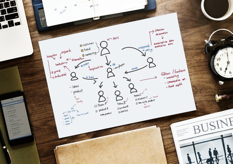 Plataforma SaaS para Marketing Digital, como irá lhe ajudar?